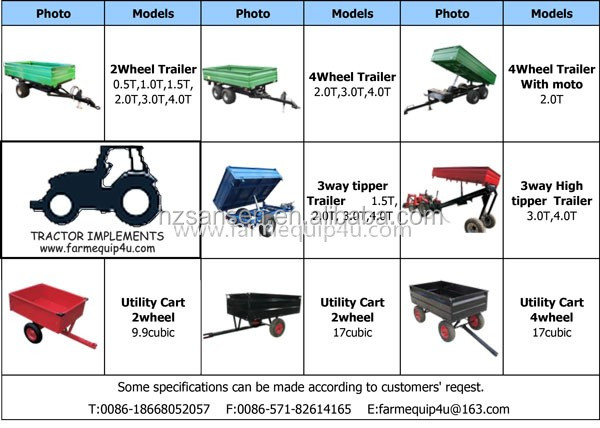 4-Wheel Utility Cart Trailer 17Cubic - 1500lbs for Garden Lawn Tractor