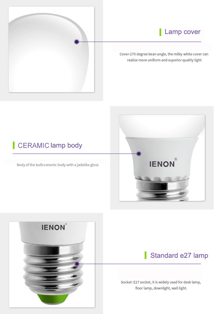 Ienon Best Selling Led Lamp Bulb E14 24v Makeup Mirror Light Bulb ...