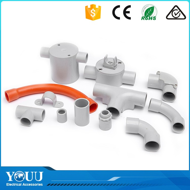 Electrical Fittings Names Www Pixshark Com Images
