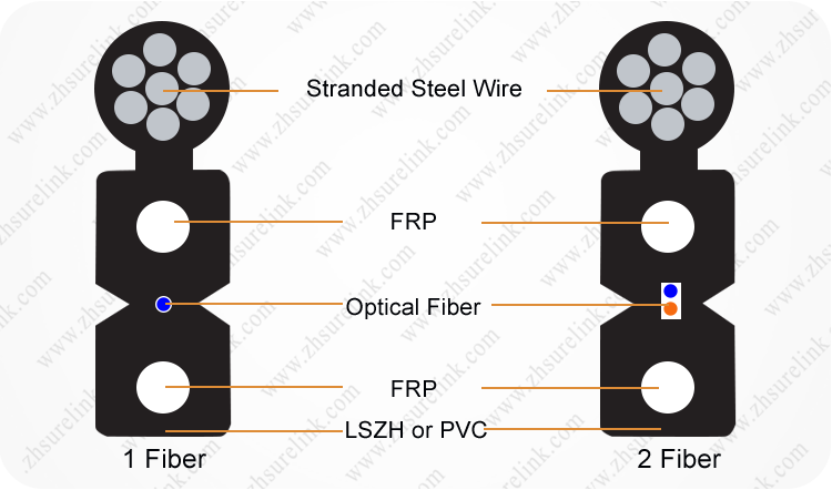 2 core single mode fiber optic cable OUTDOOR FLAT FTTH FIBER DROP CABLE self-supporting flat optical feiber cable