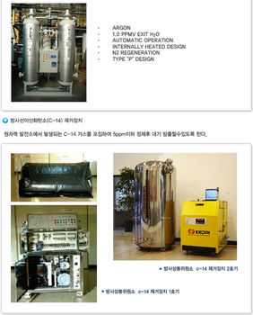 Nitrogen/oxygen/argon Gas Dehydrator - Buy Nitrogen Oxygen Argon Gas  Dehydrator Product on Alibaba com