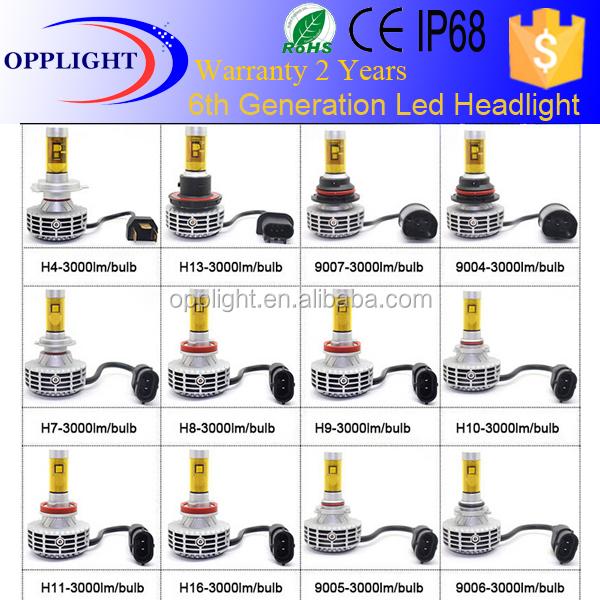 Factory G6 Gen Top Grade Yellow Light Bulb H4 H3 40w Led Car ...