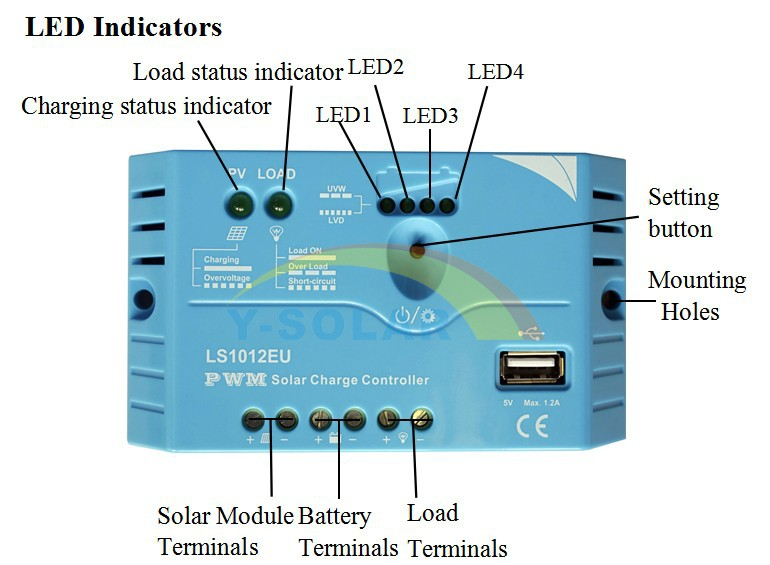 5A 12V USB Solar Charge Controller EPever Lanstar Solar Panel