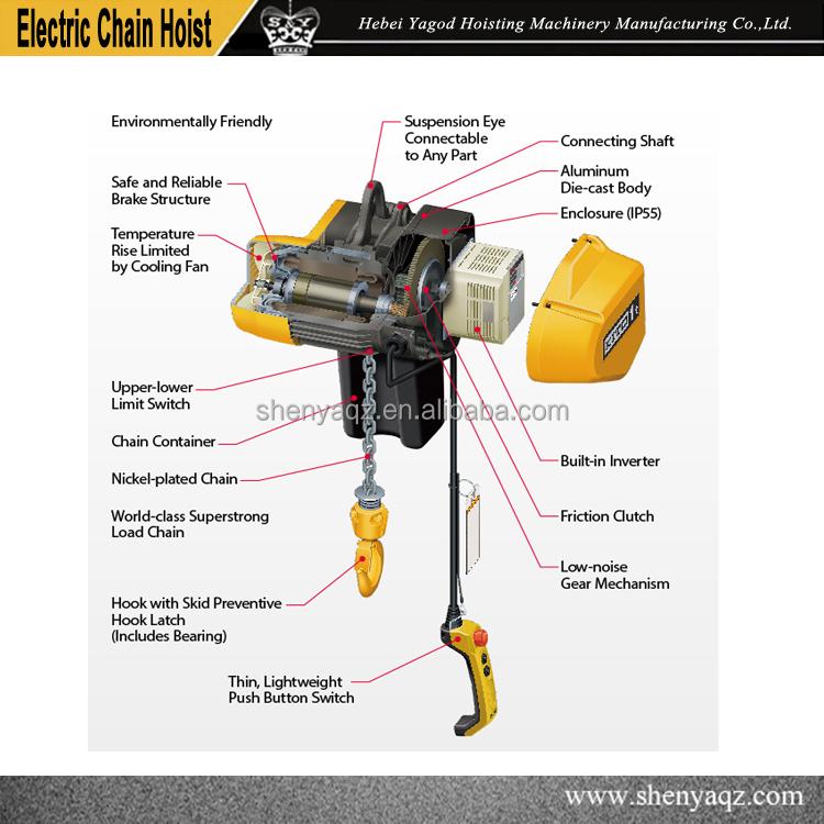 electric chain hoist wiring diagram kito electric chain hoist wiring diagram - somurich.com #6