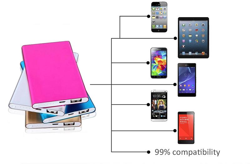 Mini Caricatore Mobile della Banca di Potere 10000mah Per Il Iphone Xs Max Powerbank, Banche di Potenza 20000mah Per Samsung