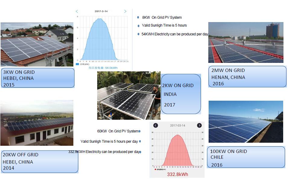 Renewable Energy 10kw On Grid Home Solar System Buy 10kw