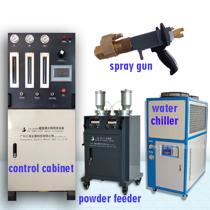 Titanium Nitride coating apparatuur/Hardmetalen Coating Apparatuur, HVOF Thermische Spray Coating Machine