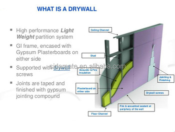 Steel studs and track gypsum board drywall partition for Drywall delivery cost