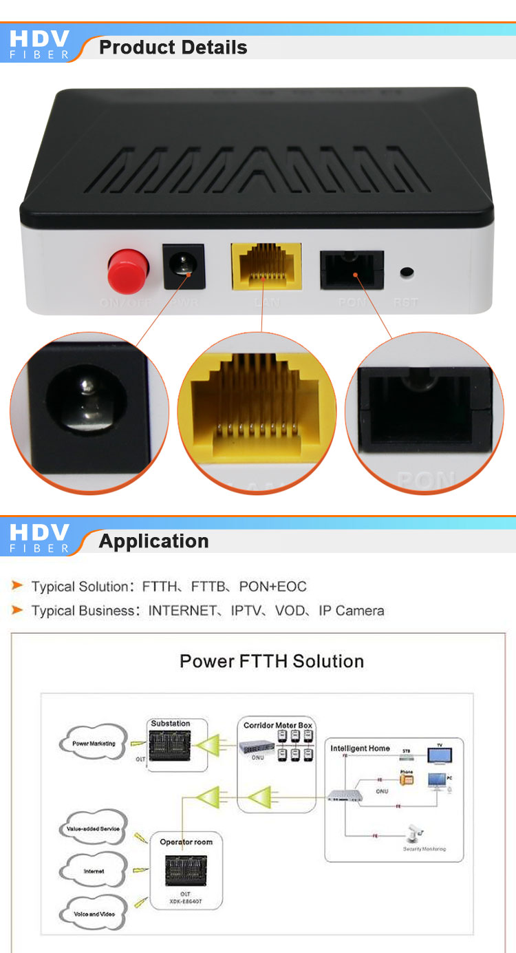 ZTE Chipset india price ftth 1GE EPON ONU compatible with all brands OLT gepon onu