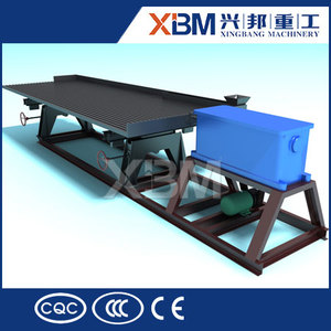 Pleasing Gold Mine Land Saving Mini Shaking Table From China Professional Supplier Home Interior And Landscaping Ferensignezvosmurscom