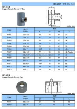 "pvc pipe fittings/copper female thread tee 63*1"""