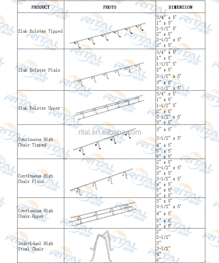 Rebar Chair SpacerSpacers For Reinforced ConcreteConcrete Spacer