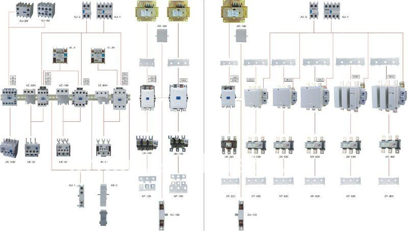 Hvac Contactor Relay Wiring Diagram - Wiring Diagrams ROCK