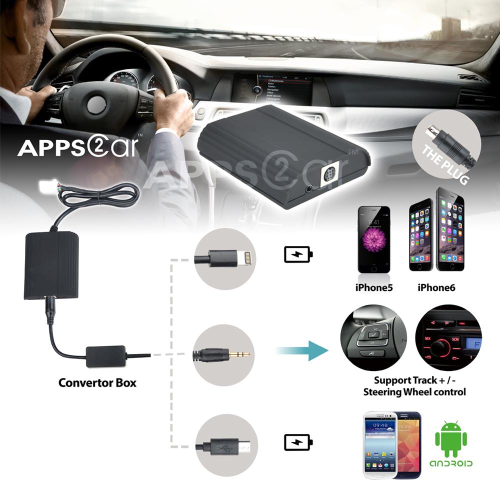 Apps2car Car Music Player Cd Changer Adapter Mercedes