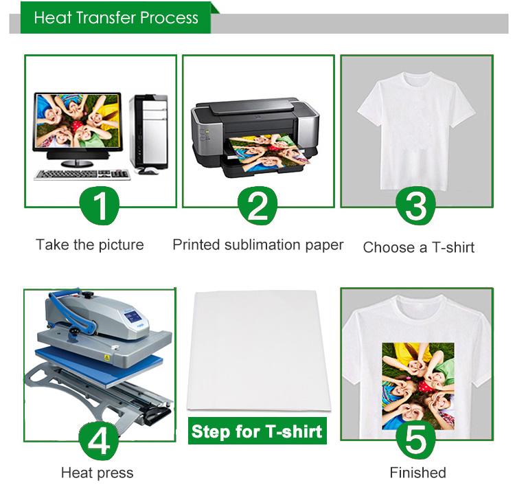 A4/tamanho do rolo de papel de sublimação para transferência de calor a jato de tinta de papel