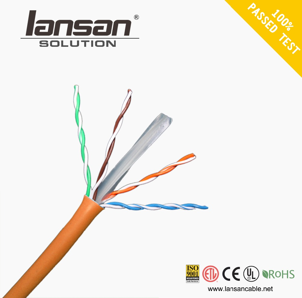 Ethernet Cable Construction Suppliers Wiring On Systems Cat5 Cat5e Cat6 Cat6e Cat7 What Earth And Manufacturers At