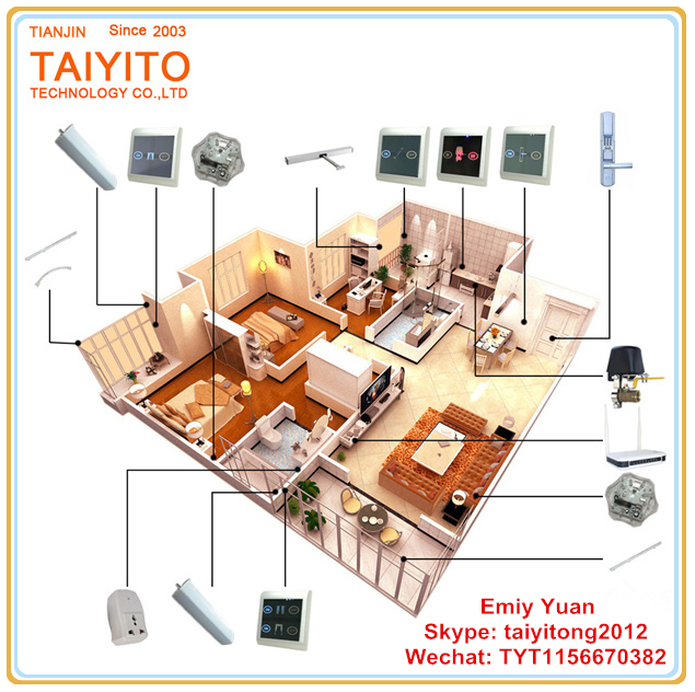 China stable wireless home automation zigbee home for Automated home system
