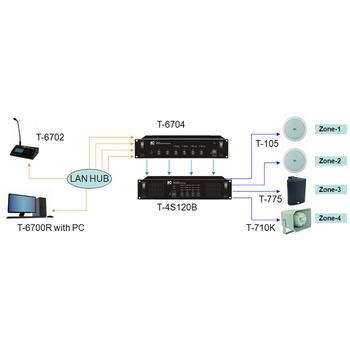 Digital Ip Direccionable De Audio De Red De Ip Sistema Para Proyecto - Buy  Sistema De Direcciones Públicas Ip,Sistema De Audio Ip,Sistema De Audio De