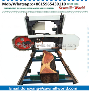 Sawmill Plans, Sawmill Plans Suppliers and Manufacturers at