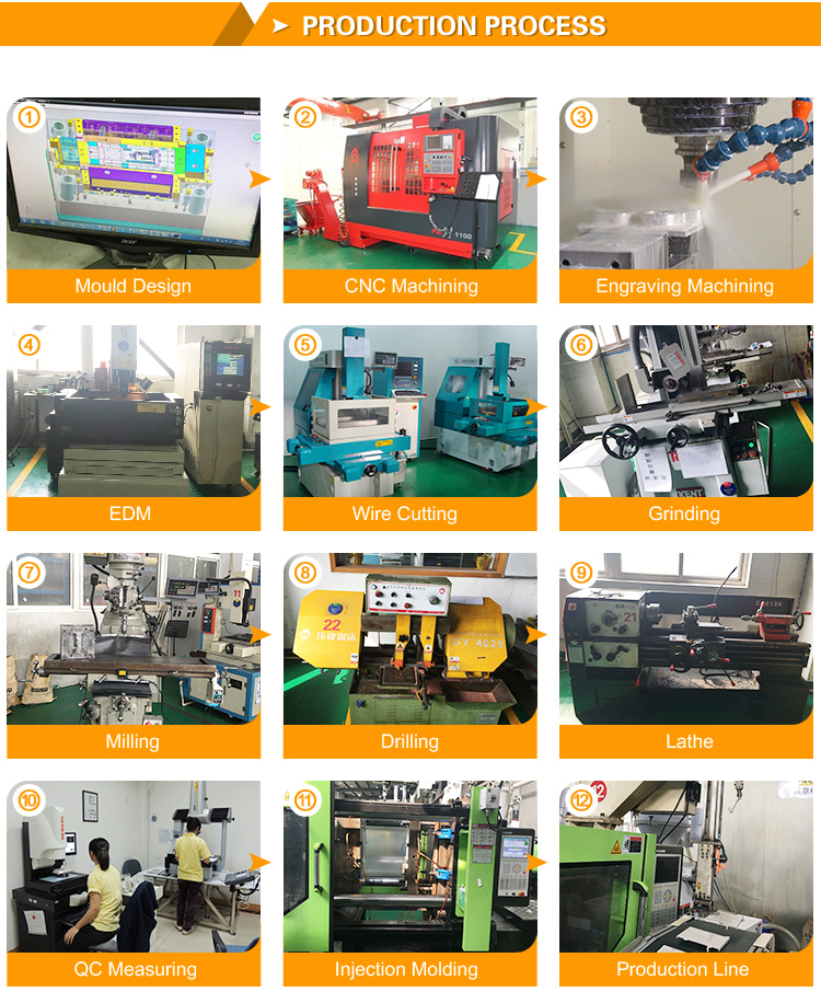 2018 New Idea In Injection Molding/Shanghai Xiaxin Factory direct sale