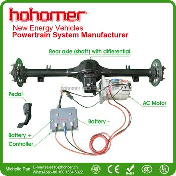 Hohomer brushless ac induction motor and controller for Ac induction motor controller