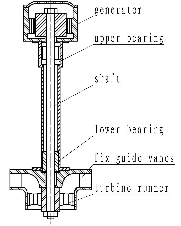Kaplan Turbine Axial Flow Hydraulic Generator 1 5 Kw Hydro