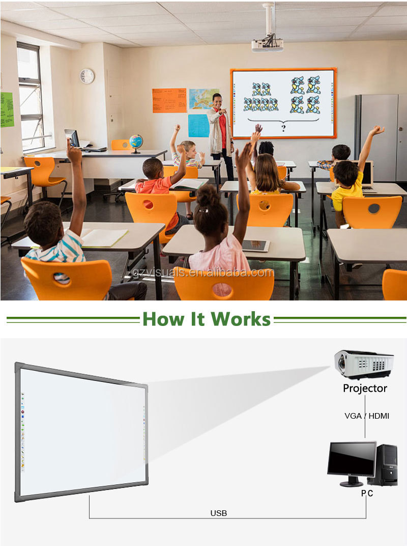 classroom cheap mobile smart interactive whiteboard with stand