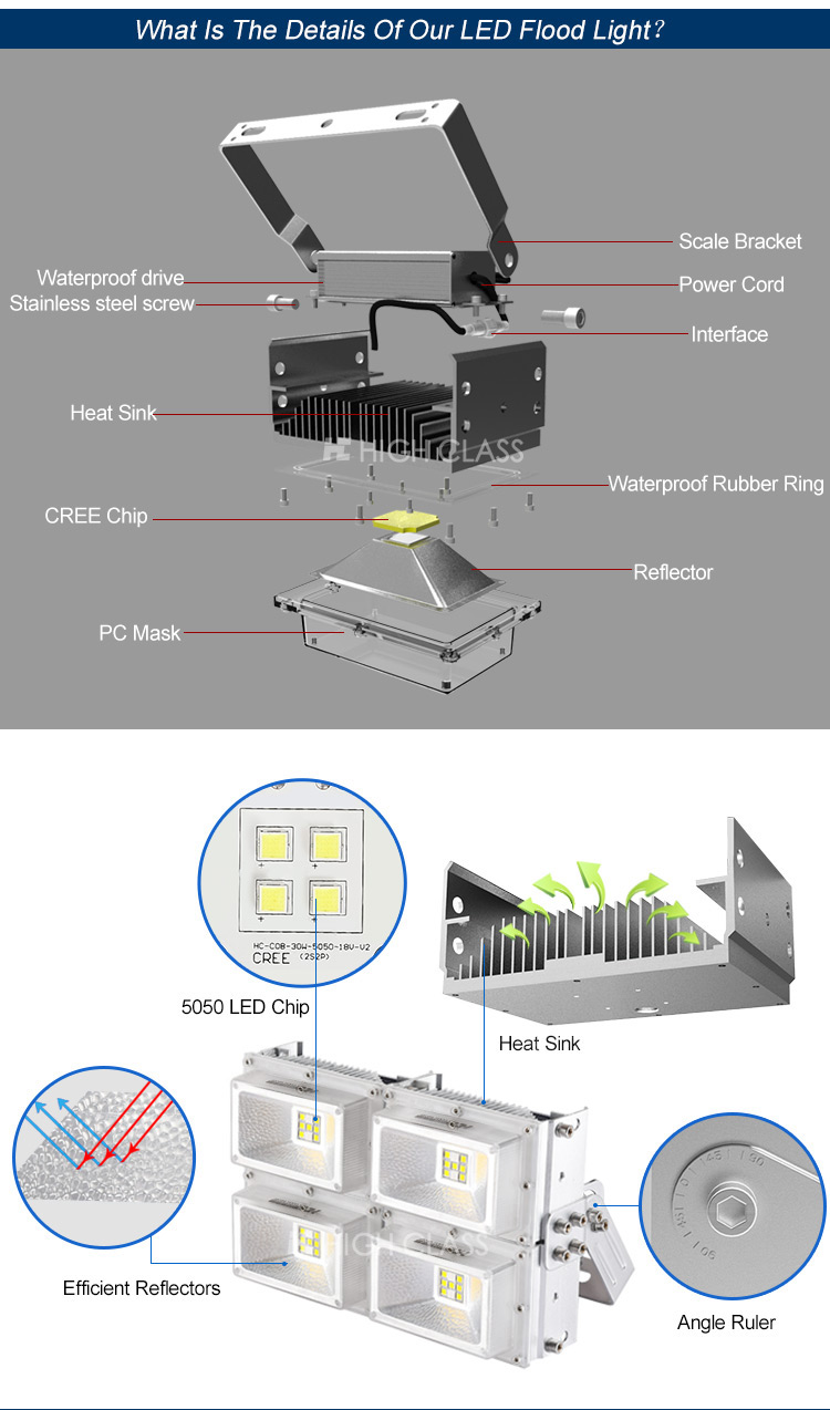 High lumen waterproof 100w explosion proof outdoor led floodlight
