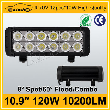 Used light bars for sale 100 images police light bars equipment used light bars for sale sale 10 9 10200lm led used emergency light bars buy led aloadofball Images