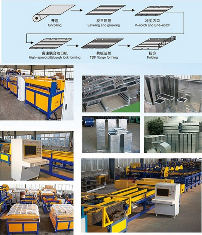 Ventilation Air Hose Auto Manufacturing Line,air duct forming machine