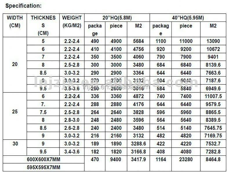 Pvc False Ceiling Patterns - Buy Kenya Pvc Ceiling,Pvc ...