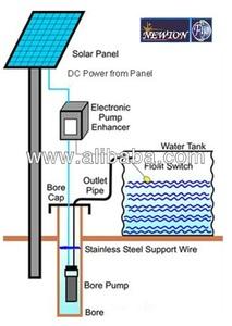 solar water pump on