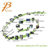Cnc Plasma Cutting Machine China / Cnc Machine Spare Parts ...