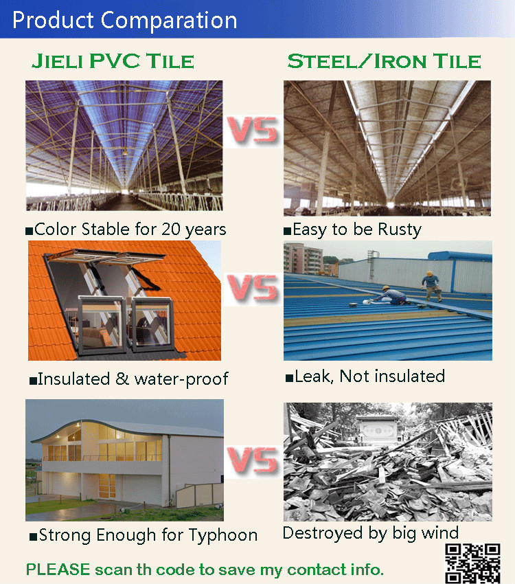 Building Construction Materials List For Barrel Roofing