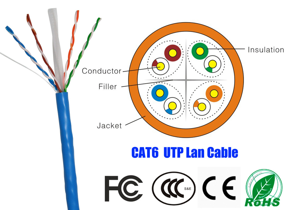 1000ft Roll Utp Cat5e Cable Pass Fluke Test Cat5e