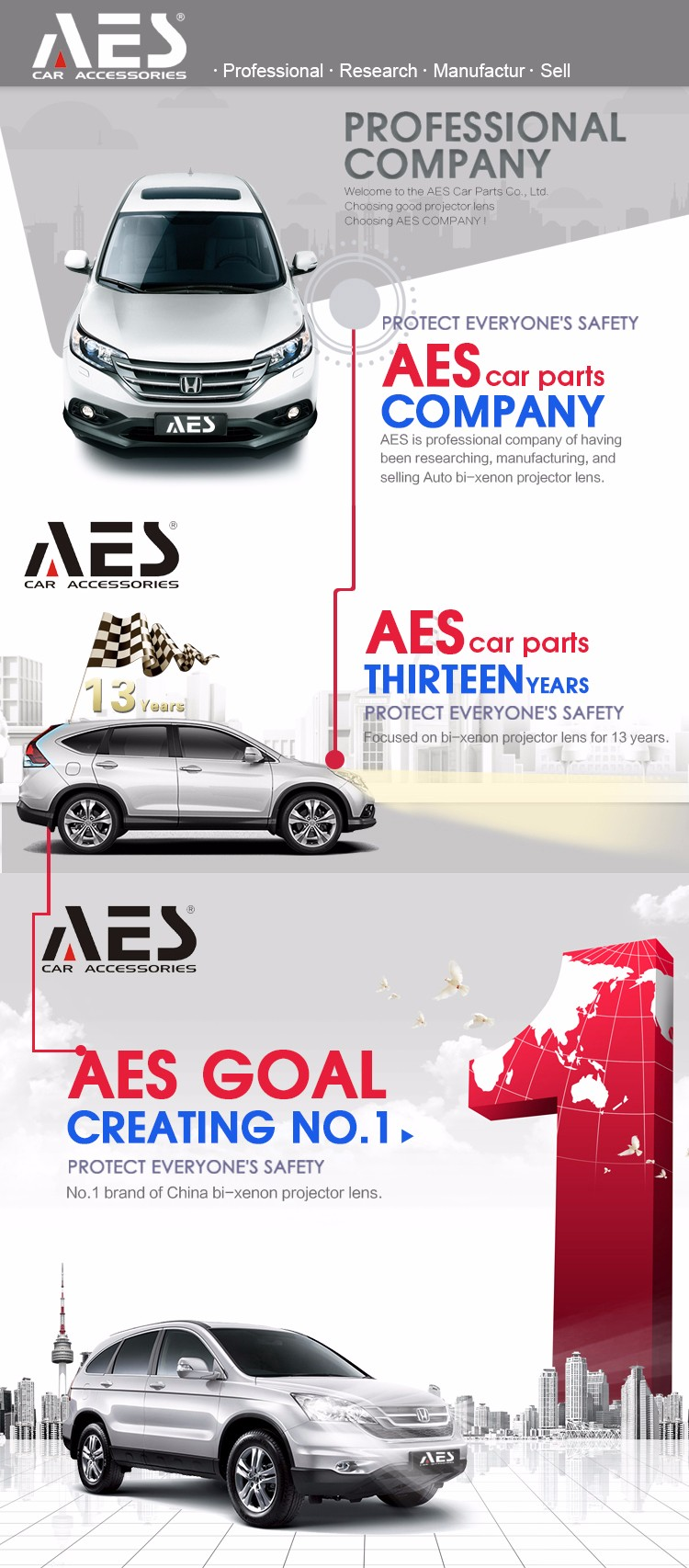 Aes Led Car Headlight Bulbs Tail Light Auto Parts Lighting System