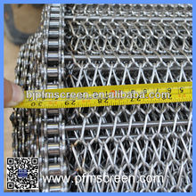 Wire mesh conveyor belt for high temperature ,washing , drying