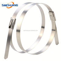 Zhejiang Saichuang Connector Co., Ltd. - cable gland,cable tie