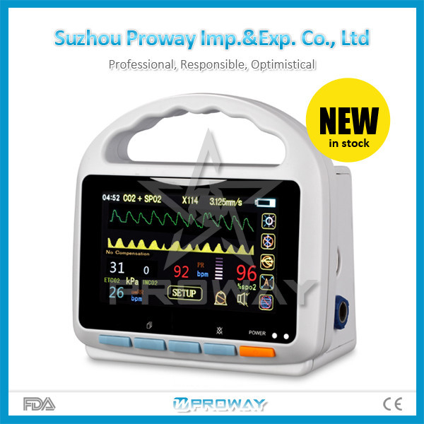 Capnography ETCO2 Vital Signs Patient Monitor in Operating Room