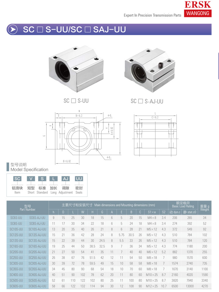 Linear Bearing Supported Slide Rail Size Chart And Linear Bearing