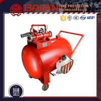 high quality fire extinguisher Equipment