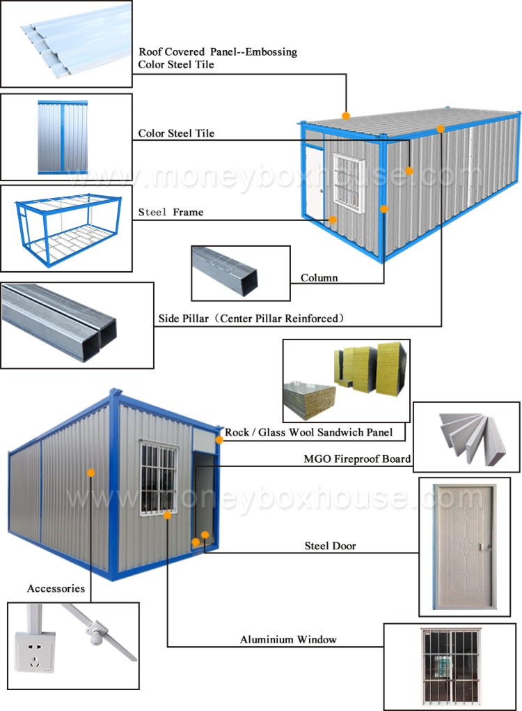 20ft 40ft Standard Shipping Modified Container Living House Buy Comfortable Safety Prefabricated Houses Product On Alibaba Com