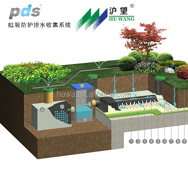 New Hot Full Roof Garden Retractable Roof Systems Sps