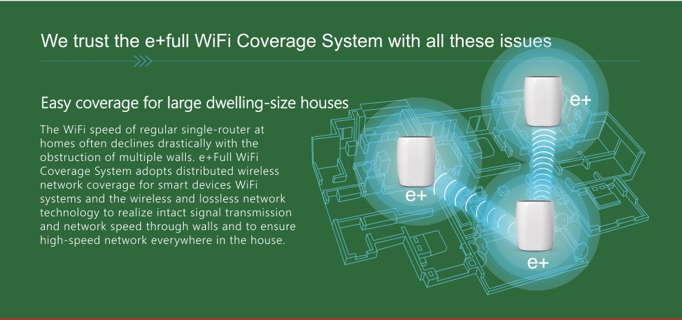 MT7628 4pk Whole Home WiFi Mesh Router with Wireless Router Replacement