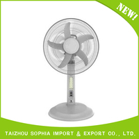 Best quality low price rechargeable fan light with radio