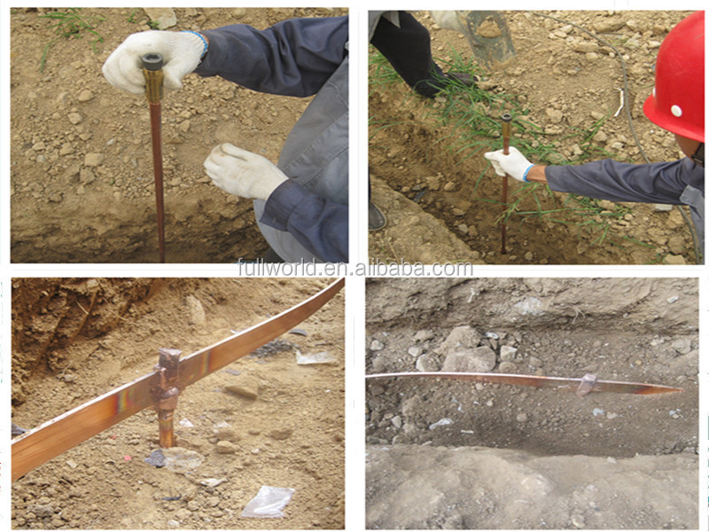 Ground Copper Electrode : Copper bonded grounding rod earth bar ground buy