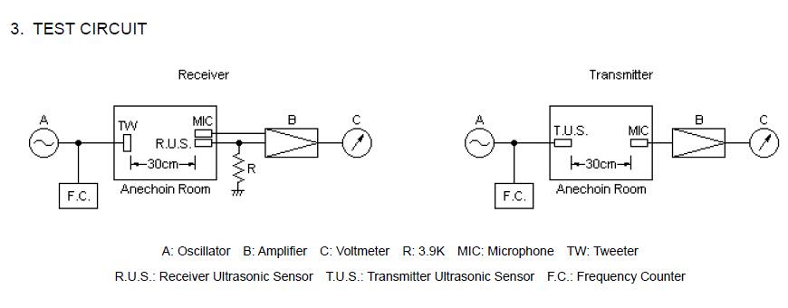 16m 5m waterproof IP65 40kHz ultrasonic parking sensor, View parking  sensor, Hurricane Product Details from Shenzhen Hurricane Tech  Co , Ltd   on