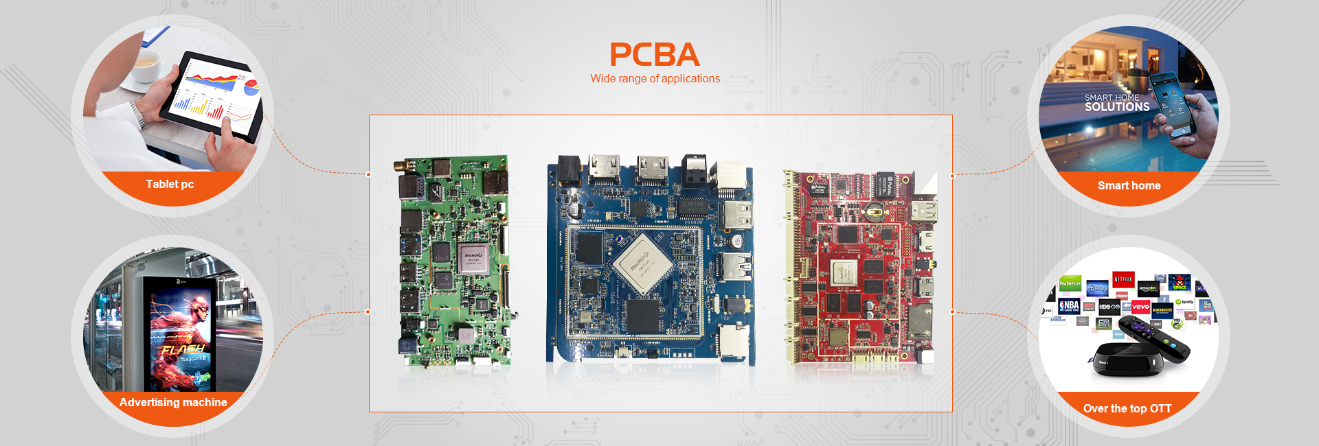 Custom Rockchip RK3288 usb wifi pcb met 4G sim-kaart/pcb android tv box printplaat