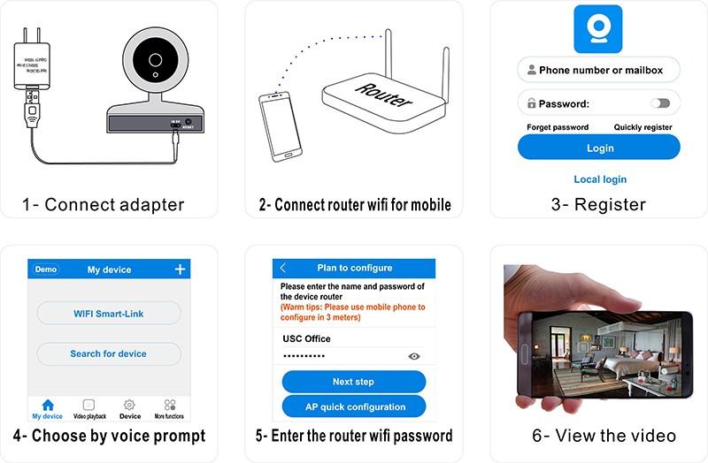 China factory cctv home security 360 degree vr panoramic sd card wireless small mini camera wifi v380 fisheye ip camera