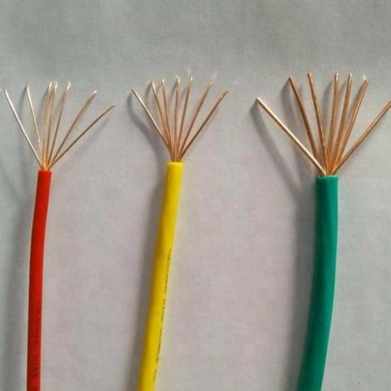 1 5mm 2 5mm 6mm 10mm 7 Stranded Copper Wires Conductor Cable For House  Wiring Home Apartment Building Jamaica Order Placed - Buy Jamaica  Cable,Jamaica